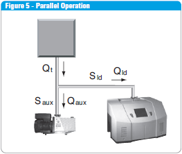 Souběžný provoz čerpacích systémů